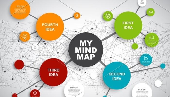 Интеллект-карты, или Mind maps, как инструмент обучения людей с образным мышлением